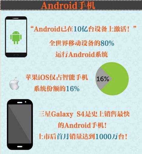 android_history10