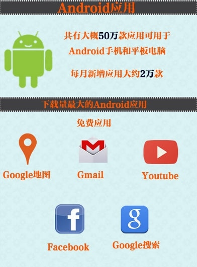 android_history11