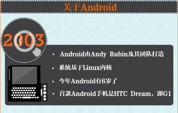 android_history3