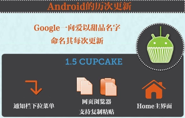android_history4