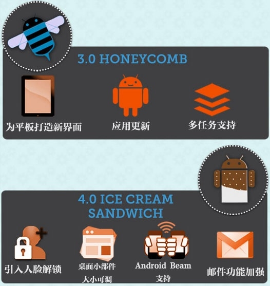 android_history7